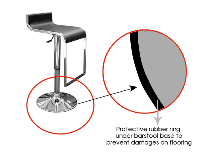 Stool bottom protector ring